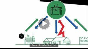 Prsentation du dispositif Assessing low Carbon Transition (ACT)