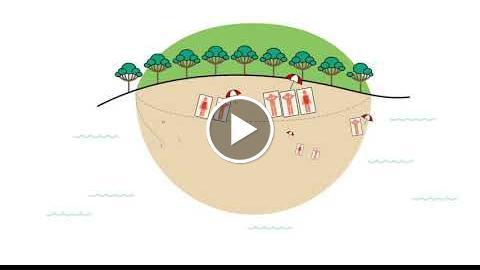 Objectif'Climat Trajectoires